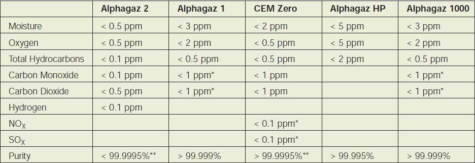 سیلندر نیتروژن مایع